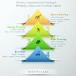tt-viewing-strategies-full (1)
